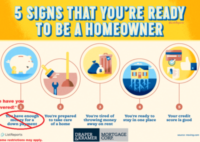 5 signs you may be ready to buy a house dkmc style - Quin Bernhardt