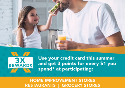 3XPoints - mktinfo@cwcu.org